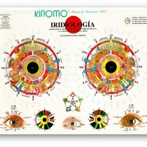iridiologia-500x355